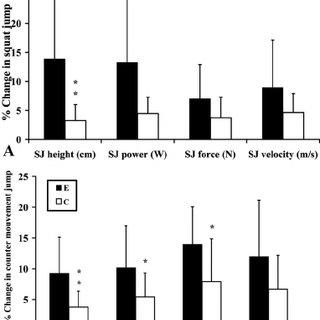 (PDF) Effects of 8-Week In-season Plyometric Training on