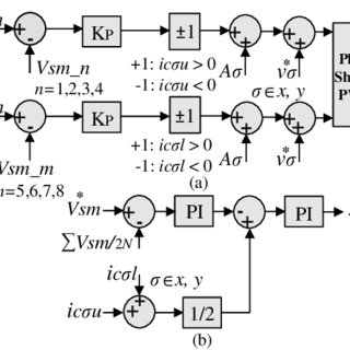 (PDF) Simplified rail power conditioner based on a half