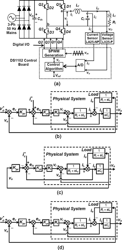 (a) Circuit configuration of a single-phase fullbridge