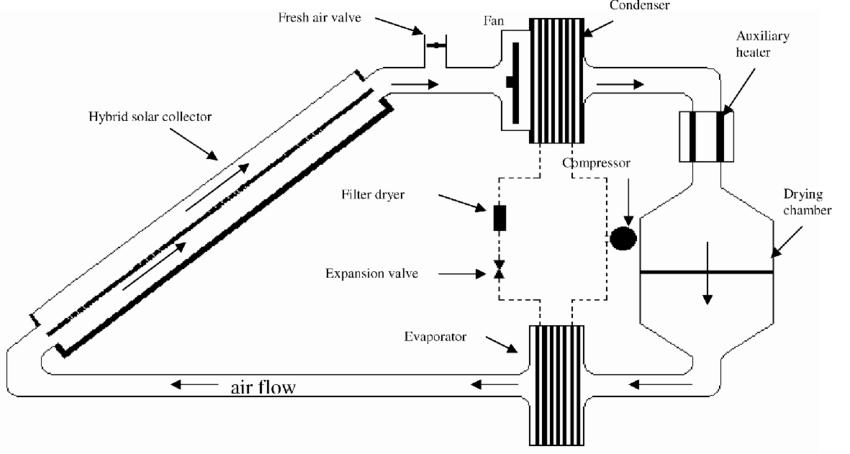 air dryer schematic diagram