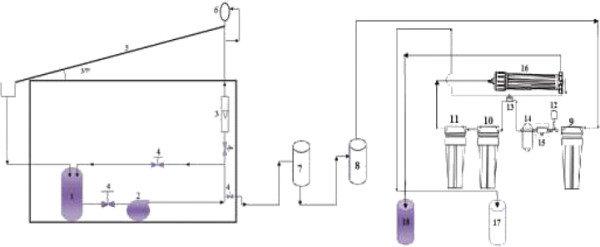 1- Feed tank to reactor; 2- Feeding pump; 3- Rotameter; 4