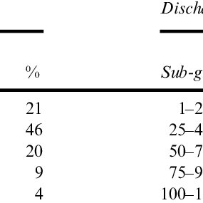 (PDF) Stroke rehabilitation: application and analysis of