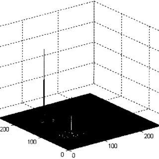 (PDF) Heteroassociative Multiple-Target Tracking by Fringe
