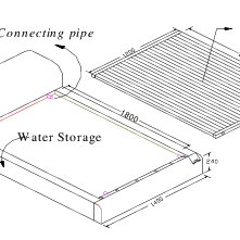 (PDF) CFD analysis of solar hot water heater with