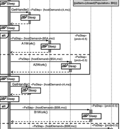 client request scenario for h orb as a sequence diagram [ 850 x 1122 Pixel ]