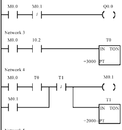 plc ladder diagram wiring wiring diagram expert ladder diagram plc wiring diagram week plc ladder diagram [ 654 x 1319 Pixel ]