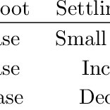 (PDF) Fuzzy-Logic Supervisory PID Attitude Control of