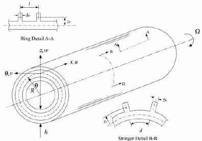 Paper Diagram Process Machines Whistle Diagram Wiring