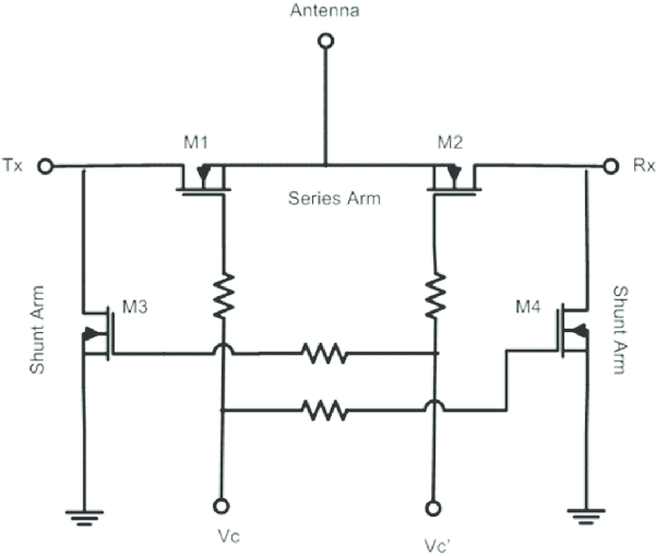 Series-shunt topology of typical SPDT T/R switch