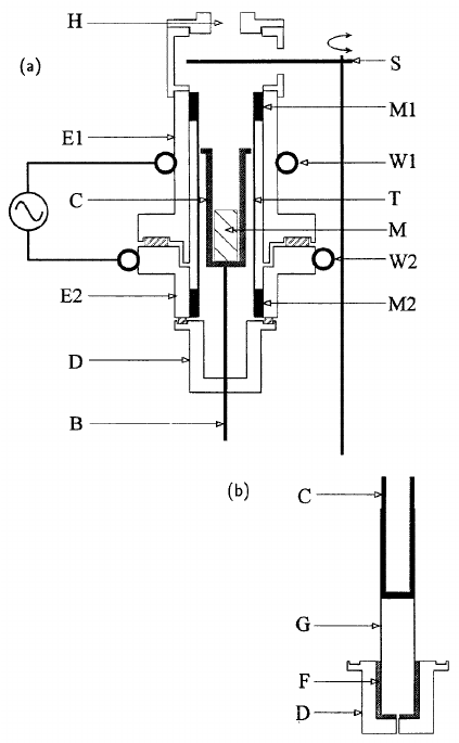 ( a ) Schematic of metal atom beam source with alumina