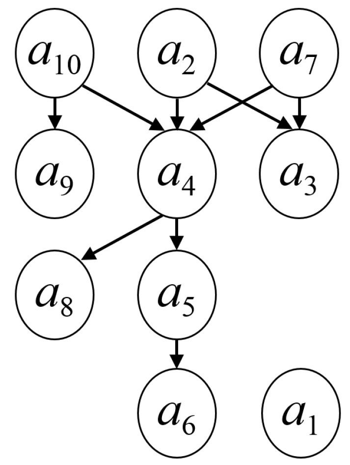A Linear Programming Approach for Learning Non-Monotonic