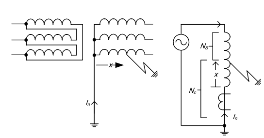 High Impedance Restricted Earth Fault Protection