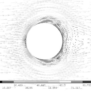 Circumferential distribution of the minimum coefficient of