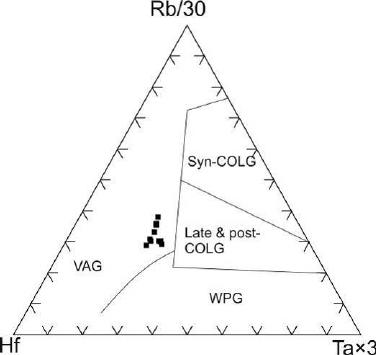 Pb Phase Diagram Phase Shift Wiring Diagram ~ Odicis