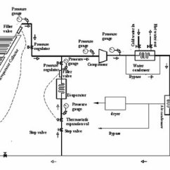 Three Line Solar Diagram Photocell Installation Wiring Schematic Of In One Heat Pump System Download