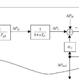 (PDF) Decentralized robust adaptive-output feedback