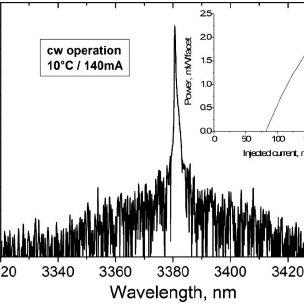 Schematic of the QEPAS trace gas sensor using a quantum