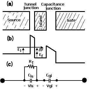 Color online) Output voltages of the NAND gate relatve to