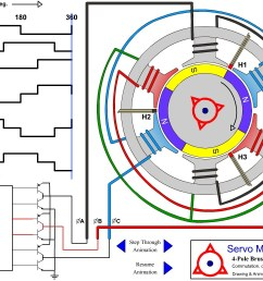 leroy somer 2 sd 3 phase motor wiring diagram wiring library leroy somer [ 1093 x 774 Pixel ]