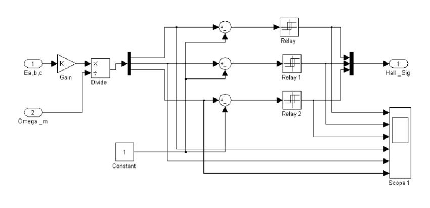 Hall-effect signals block 4.3. Gate Signal Generator Block