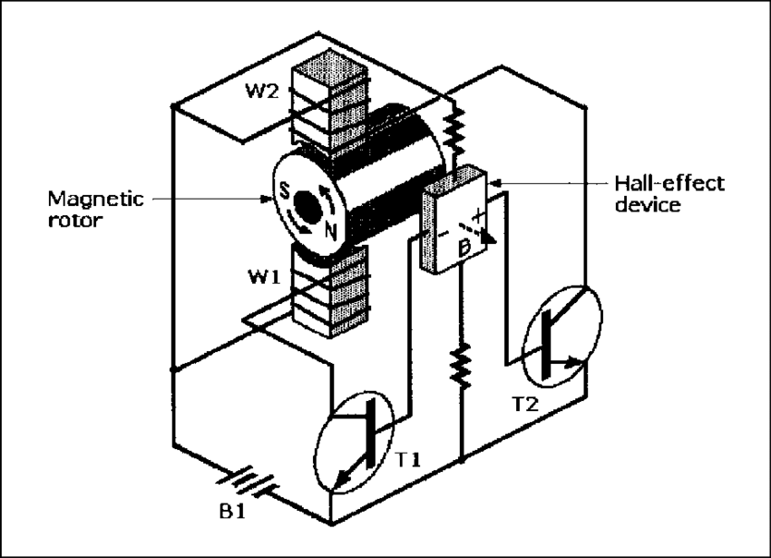 Simplified diagram of Hall-effect device (HED) commutation