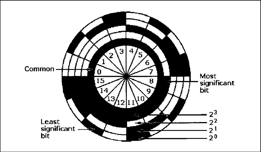 Binary-code disk for an absolute optical rotary encoder