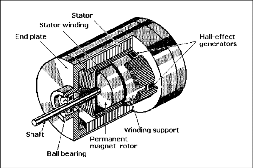 ac brushed motor wiring diagram
