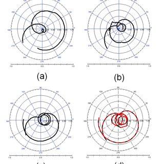 (PDF) Muti-resonance square monopole antenna for ultra