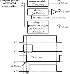 schematic of the interface circuit to adapt the output pulse of the pwm controller to the [ 850 x 956 Pixel ]