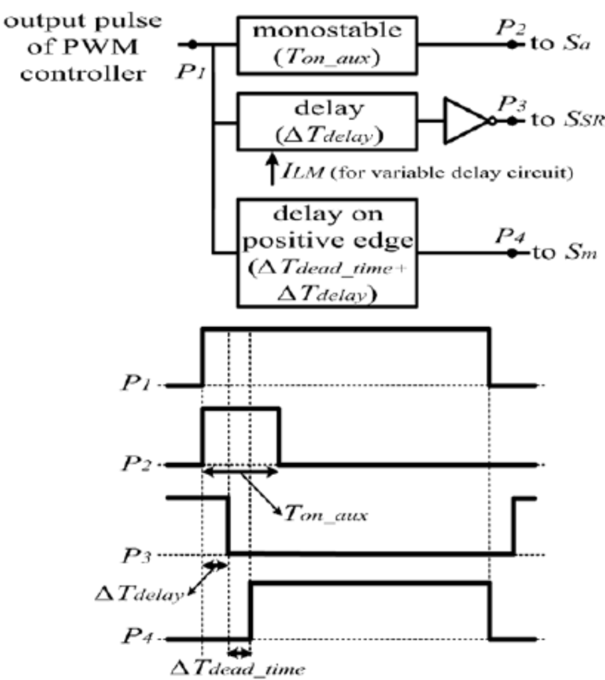 hight resolution of schematic of the interface circuit to adapt the output pulse of the pwm controller to the