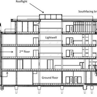 MBE and CV(RMSE) analysis for building electrical