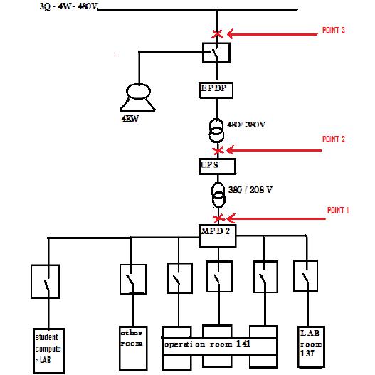 industrial building electrical wiring diagrams