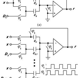 Operation of preamp and comparator in the sub-ADC