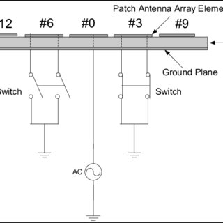 Switching circuit for the switched parasitic patch antenna