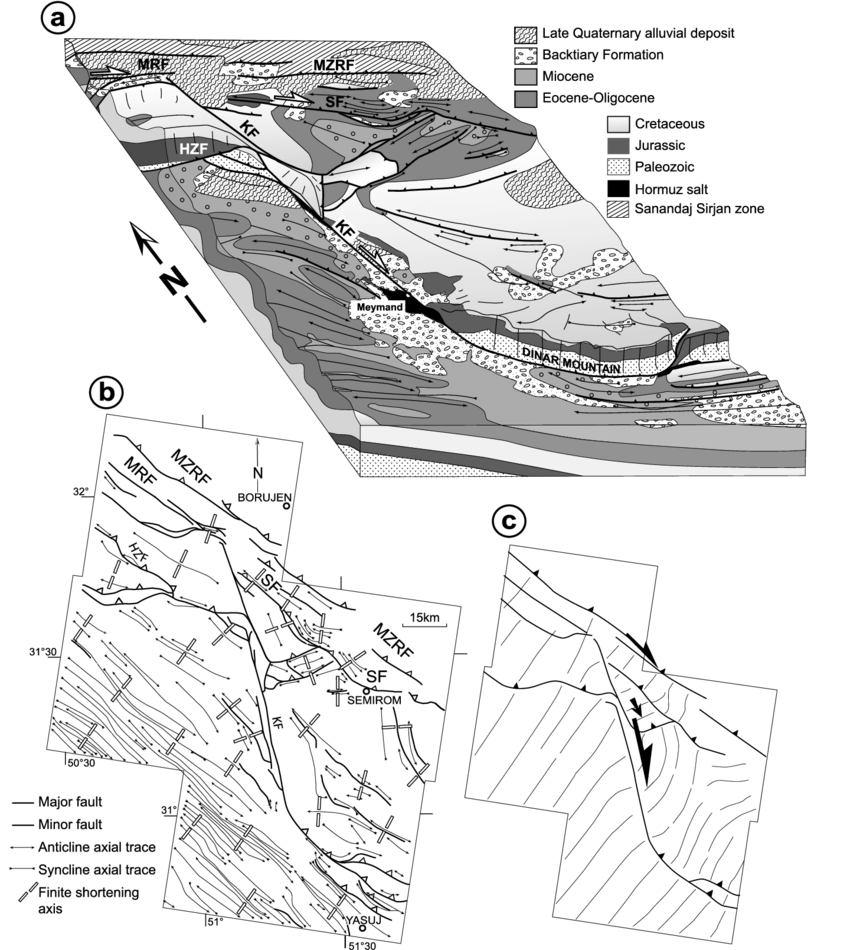 Structural geology at the northern tip of the Kazerun
