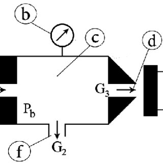 (PDF) Study on the Performance and Control of a Piezo