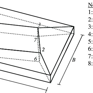 (PDF) An Improved solid-shell element based on ANS and EAS