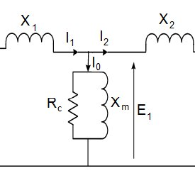 (PDF) Dual Control of Induction Generator for Tracing the