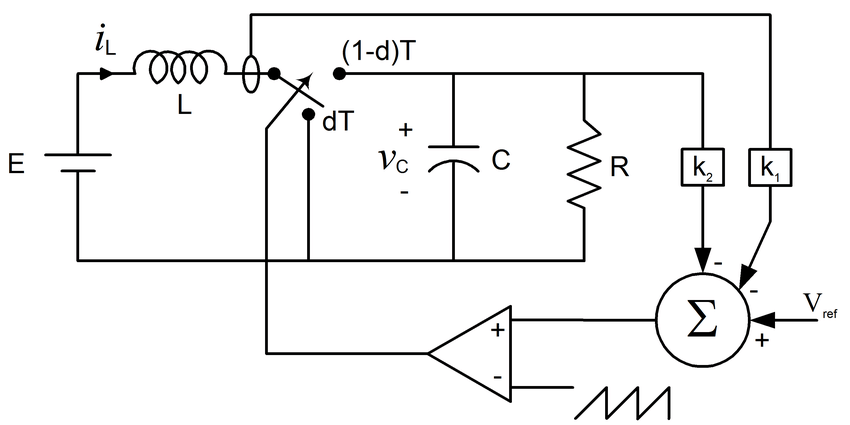 1: Block diagram of boost converter with PWM feedback