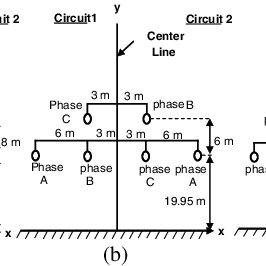 Conductor arrangements for 132 kV overhead double circuit