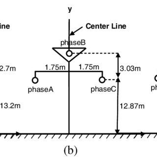 Conductor arrangements for 380 kV overhead double circuit