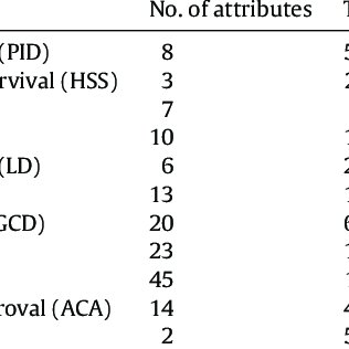 (PDF) Hybridizing firefly algorithms with a probabilistic
