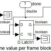 Block diagram for Mel-Frequency Cepstral Coefficient (MFCC