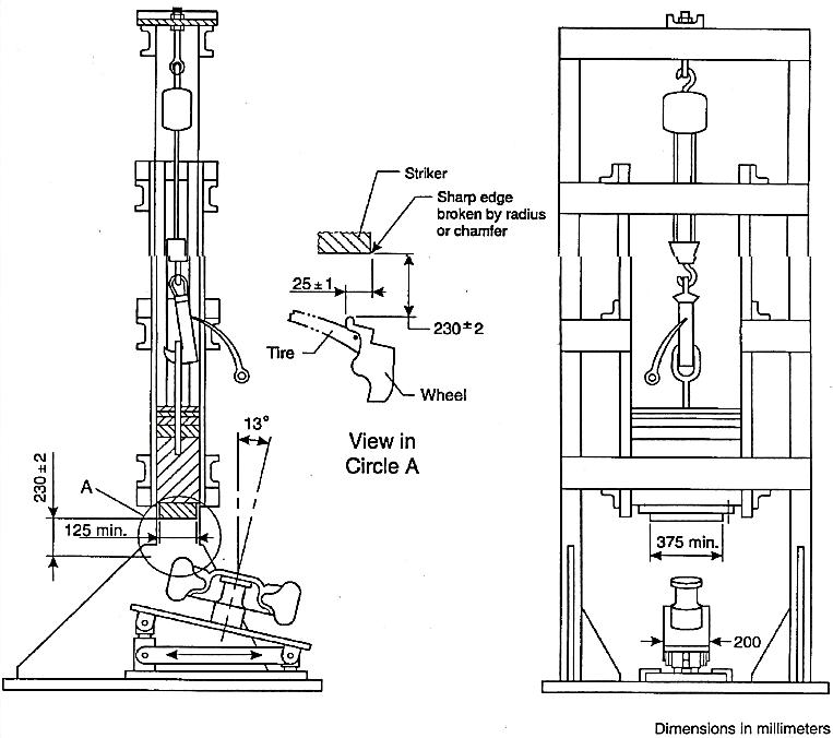 Impact Loading Machine