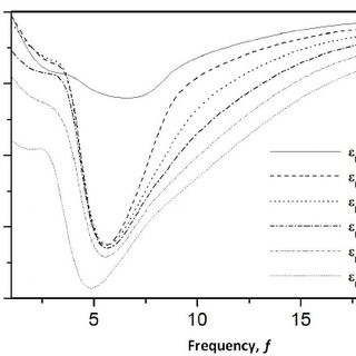 (PDF) Engineering Solid Mechanics 2 Engineering Solid