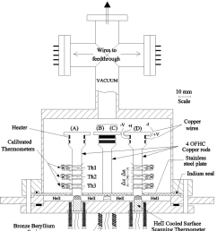high heat flux calibration cell 2 for heii cooled surface scanning download scientific diagram [ 850 x 1008 Pixel ]