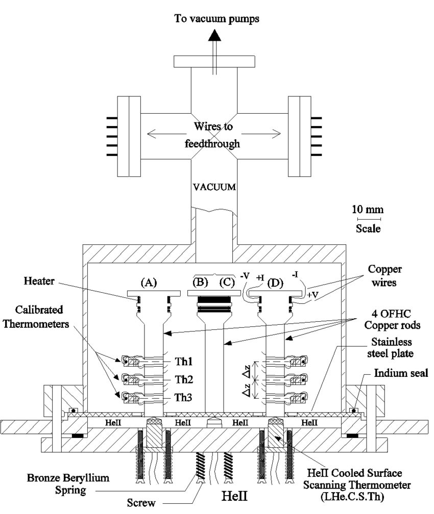 hight resolution of high heat flux calibration cell 2 for heii cooled surface scanning download scientific diagram