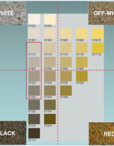 Four colors as described by the local drillers on  munsell color chart  hue also rh researchgate