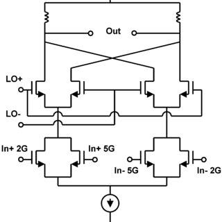 (PDF) A single-chip CMOS transceiver for 802.11a/b/g
