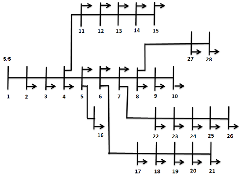 Single line diagram of 28 bus radial distribution system